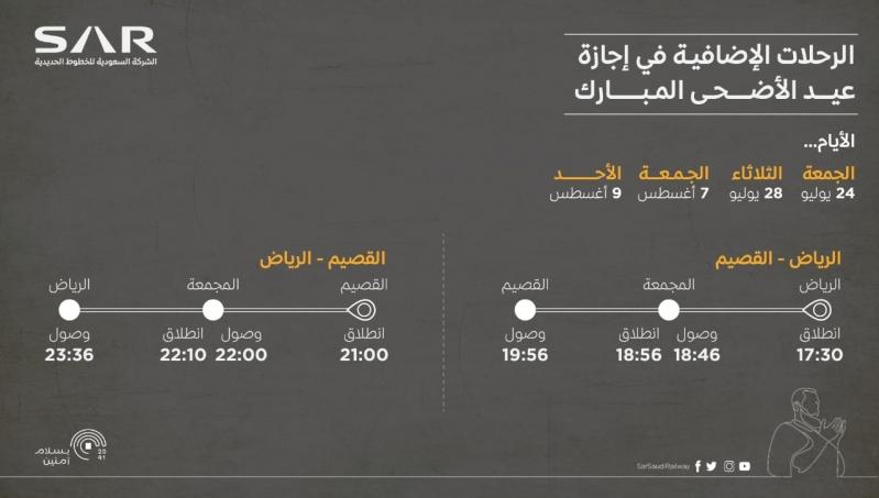 موعد رحلات قطار سار الإضافية خلال إجازة عيد الأضحى - المواطن