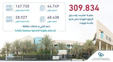 التخصصات الصحية: إنجاز 300 ألف عملية تصنيف وتسجيل خلال جائحة كورونا
