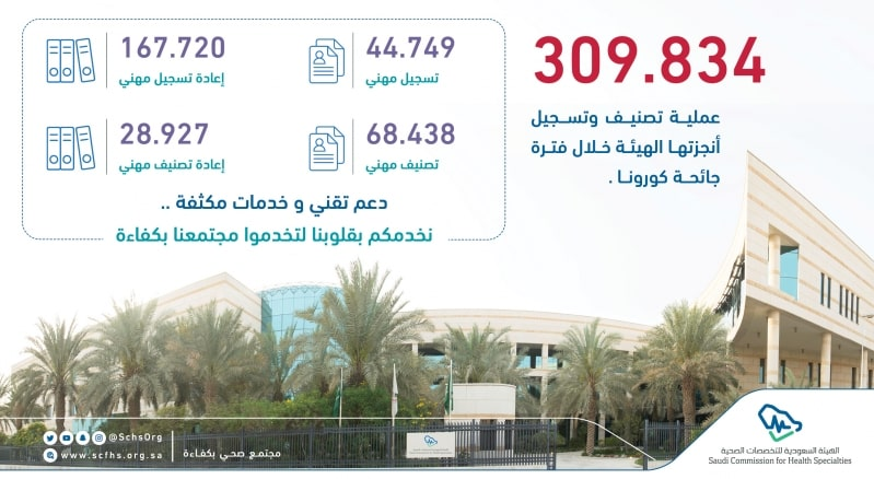 التخصصات الصحية: إنجاز 300 ألف عملية تصنيف وتسجيل خلال جائحة كورونا - المواطن