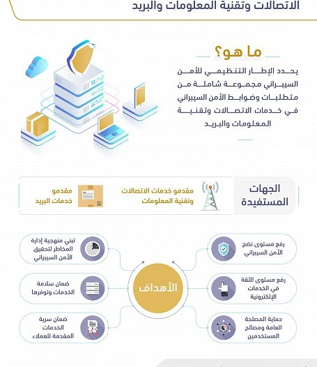 هيئة الاتصالات تصدر تنظيمات وضوابط الأمن السيبراني