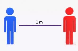 دراسة جديدة تكشف: المسافة التي ينتقل فيها كورونا عبر الهواء ؟ - المواطن
