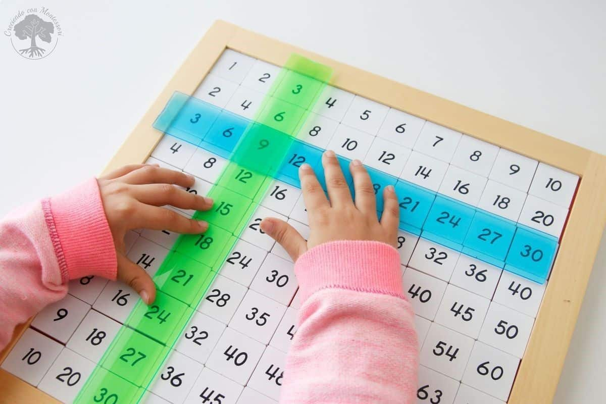 اسهل طريقة لحفظ جدول الضرب بأفكار سهلة وممتعة