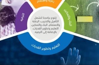 بناء تشدد على ضرورة متابعة التحصيل العلمي للأيتام ودعمهم بالتقنيات - المواطن