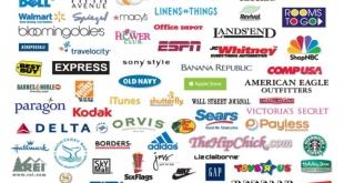 مواقع تسوق عبر الانترنت