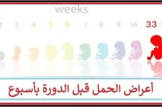 علامات الحمل قبل الدورة