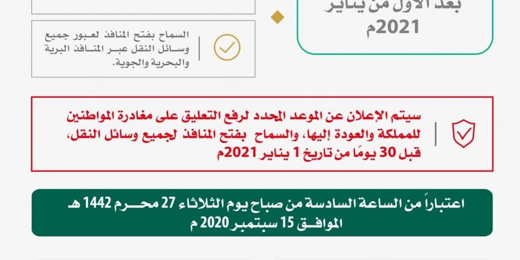 الداخلية تنشر تصاميم توضح قرارات رفع تعليق الرحلات الدولية