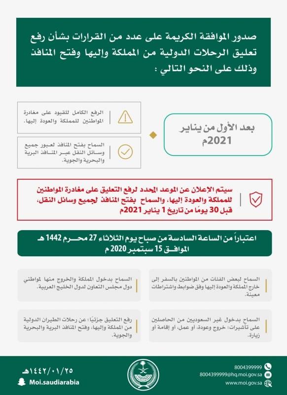 الداخلية تنشر تصاميم توضح قرارات رفع تعليق الرحلات الدولية - المواطن