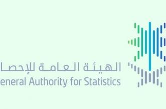 #وظائف إدارية شاغرة في الهيئة العامة للإحصاء - المواطن