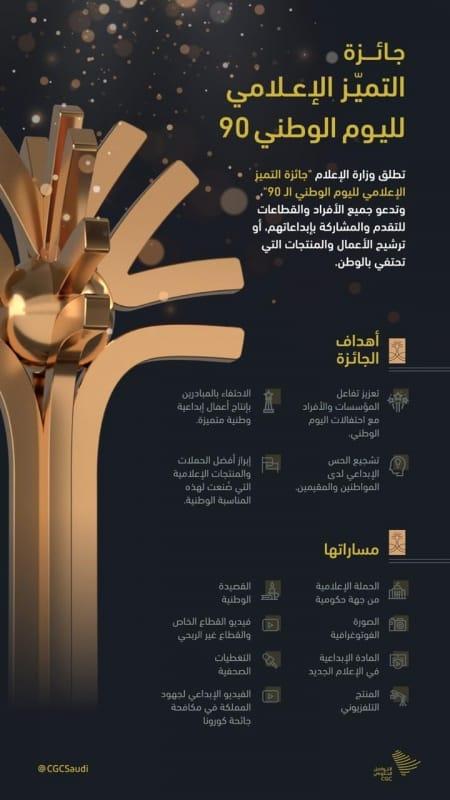 جائزة التميز الإعلامي