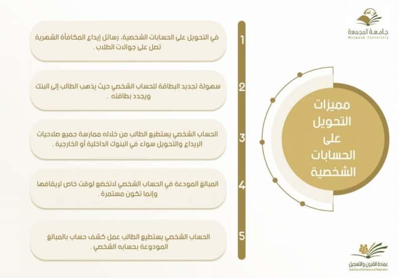 جامعة المجمعة