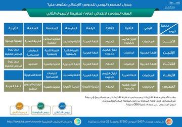 التعليم تنشر جداول الحصص لجميع المراحل للأسبوع الثاني - المواطن