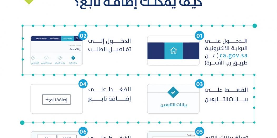 إضافة تابع إلى حساب المواطن في 6 خطوات