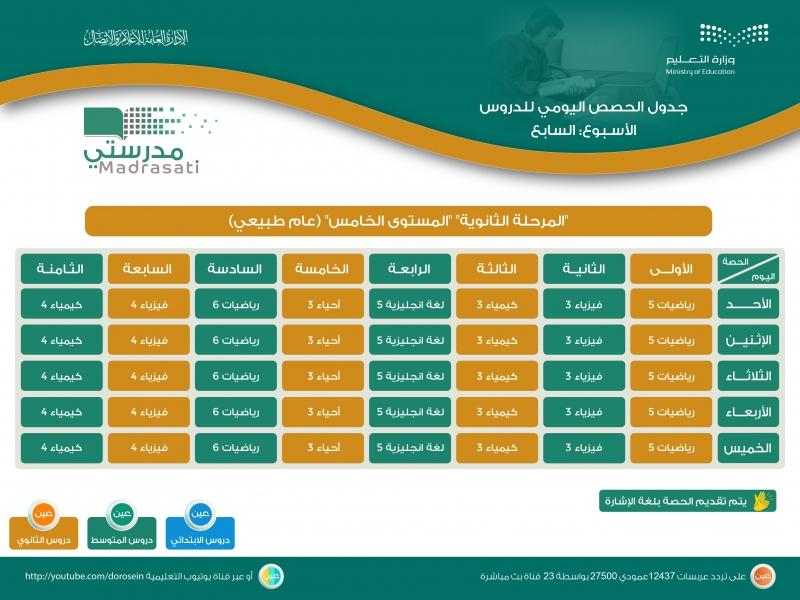 التعليم تعلن جداول دروس حصص الأسبوع السابع لجميع الصفوف 1221