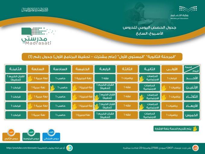 التعليم تعلن جداول دروس حصص الأسبوع السابع لجميع الصفوف 555