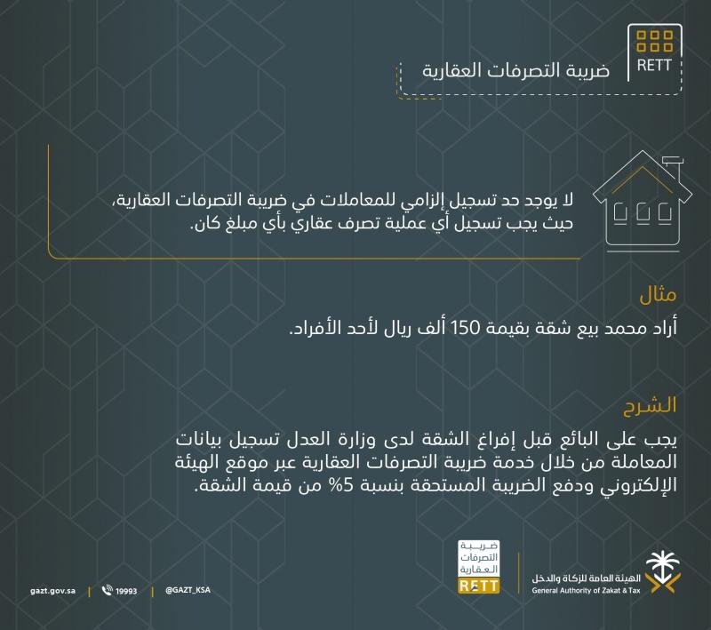 وزير المالية السعودي: إعفاء توريدات نقل الملكية والبيع من القيمة المضافة 15% 1