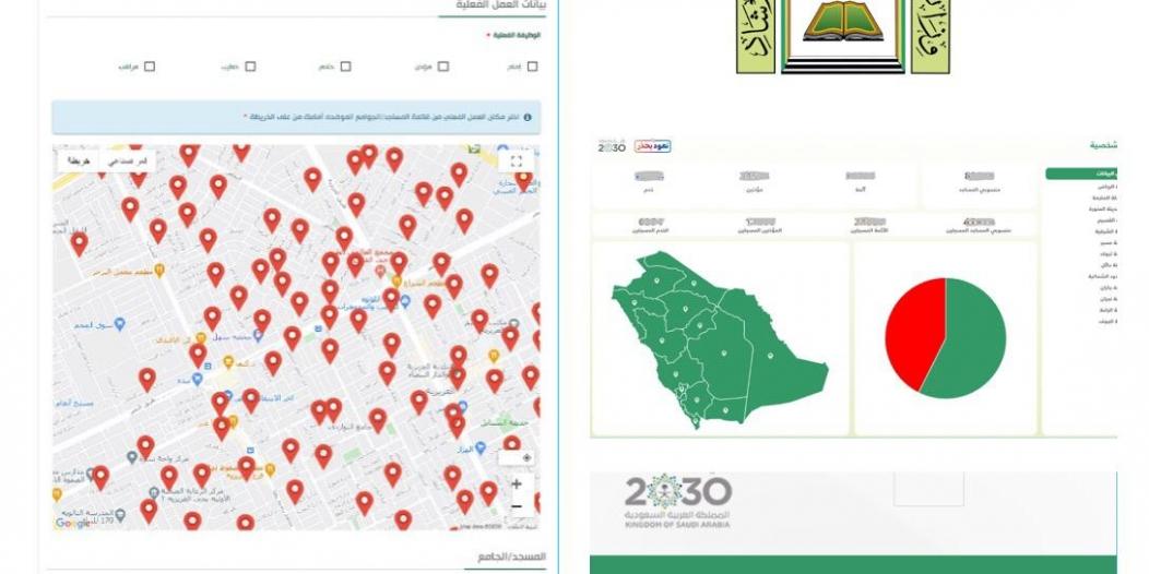 الشؤون الإسلامية تنهي تحديث بيانات 29 ألفًا من منسوبي المساجد خلال يومين