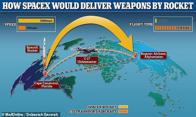 صاروخ خارق من تطوير إيلون موسك للجيش الأمريكي