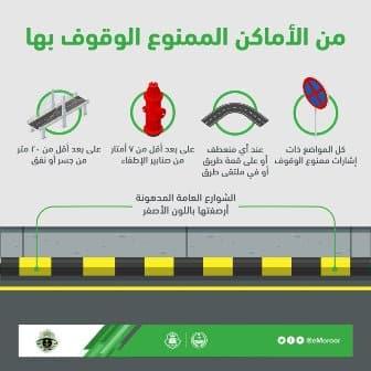 المرور يحدد 5 أماكن ممنوع الوقوف بها