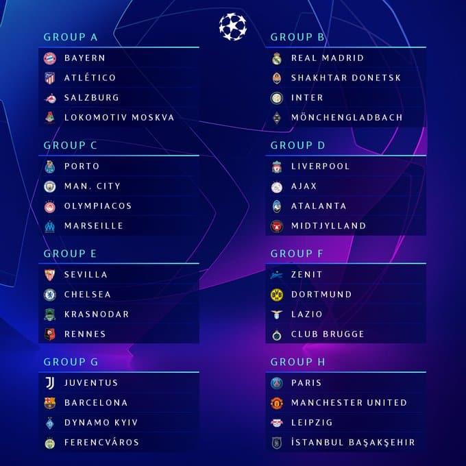 نتائج قرعة قرعة دوري أبطال أوروبا 2021