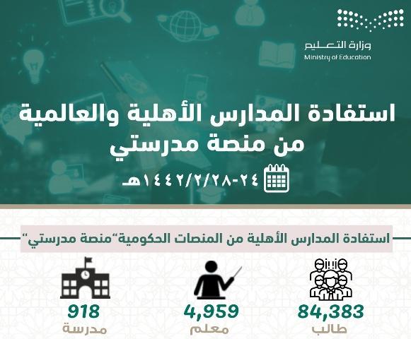 خلال أسبوع.. 105 آلاف طالب و5394 معلمًا استفادوا من منصة مدرستي