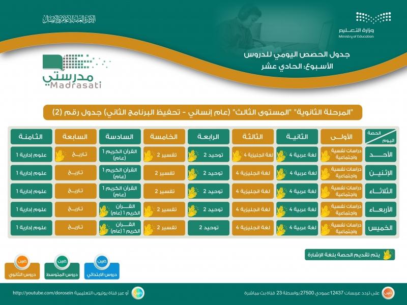 جدول دروس الحصص اليومية للأسبوع الـ11 لجميع المراحل على قنوات عين 1 5