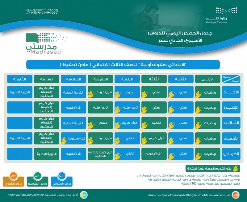 جدول دروس الحصص اليومية للأسبوع الـ11 لجميع المراحل على قنوات عين 1