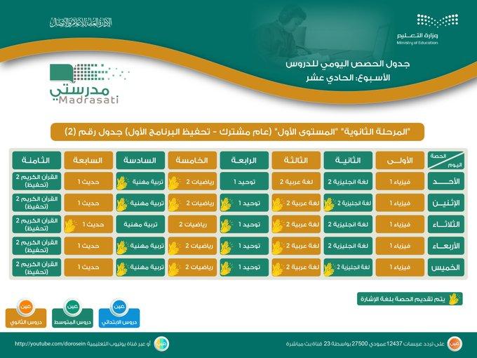 جدول دروس الحصص اليومية للأسبوع الـ11 لجميع المراحل على قنوات عين 10