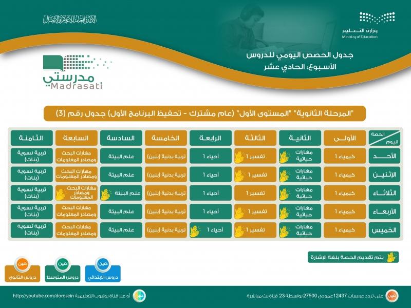 جدول دروس الحصص اليومية للأسبوع الـ11 لجميع المراحل على قنوات عين 11