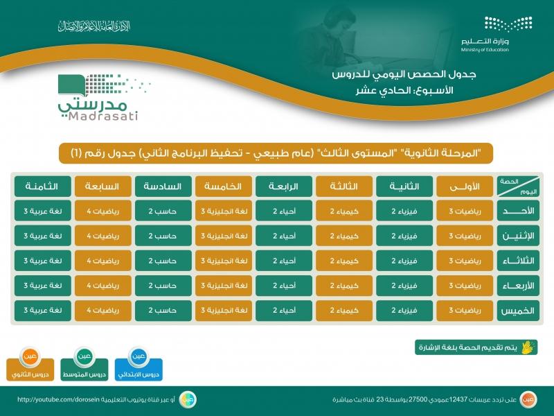جدول دروس الحصص اليومية للأسبوع الـ11 لجميع المراحل على قنوات عين 12 23