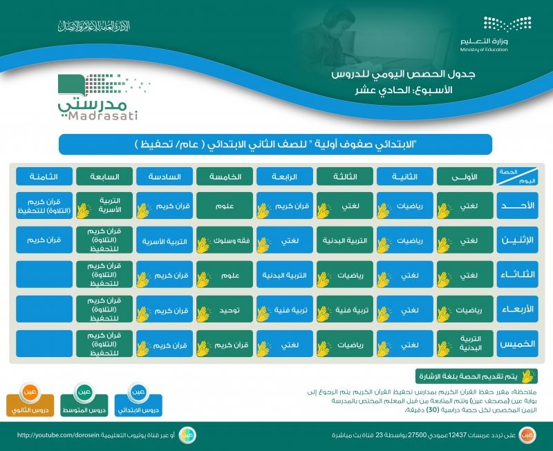 جدول دروس الحصص اليومية للأسبوع الـ11 لجميع المراحل على قنوات عين 3