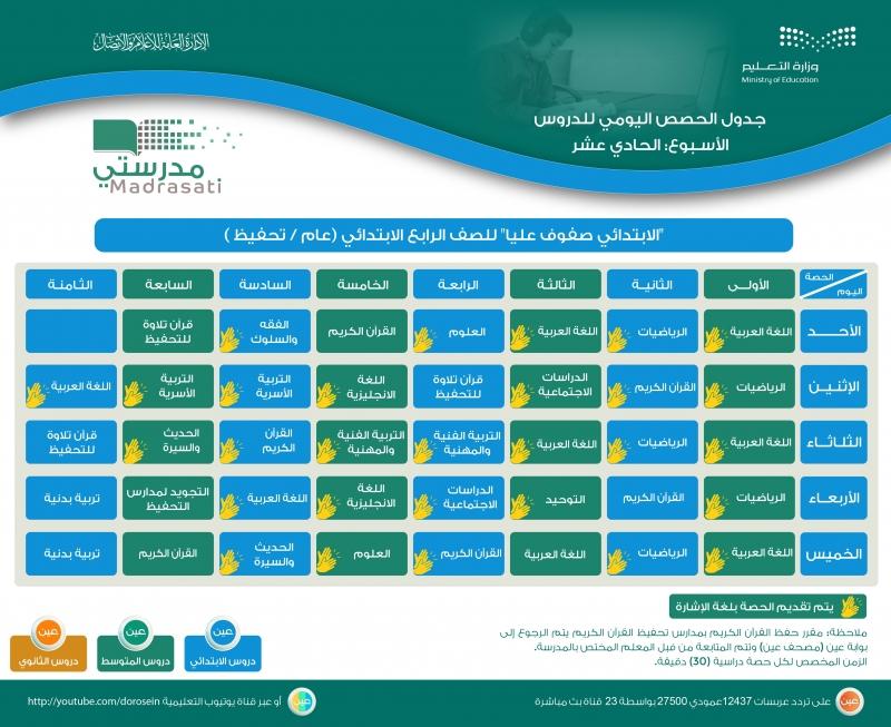 جدول دروس الحصص اليومية للأسبوع الـ11 لجميع المراحل على قنوات عين 4