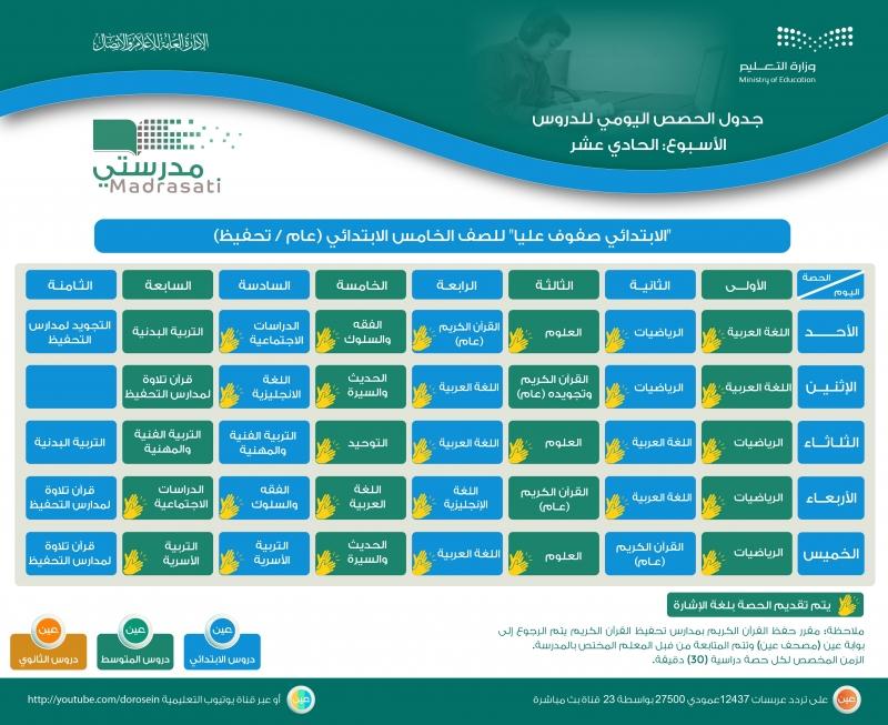 جدول دروس الحصص اليومية للأسبوع الـ11 لجميع المراحل على قنوات عين 5