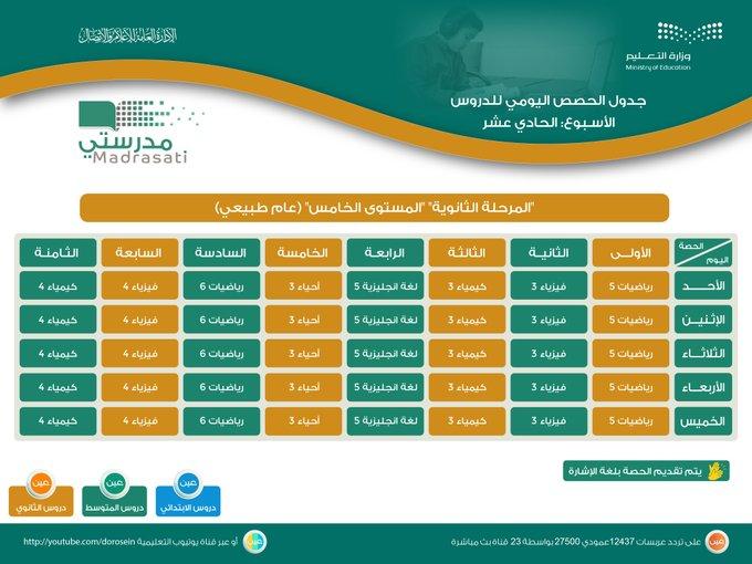 جدول دروس الحصص اليومية للأسبوع الـ11 لجميع المراحل على قنوات عين 55