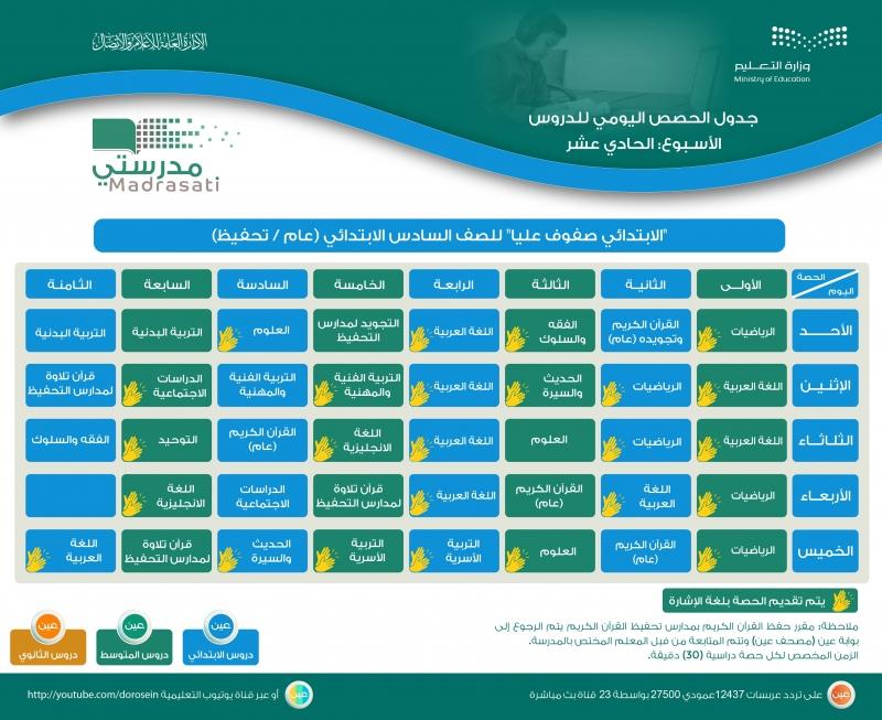 جدول دروس الحصص اليومية للأسبوع الـ11 لجميع المراحل على قنوات عين 6