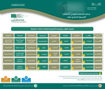 جدول دروس الحصص اليومية للأسبوع الـ11 لجميع المراحل على قنوات عين 7