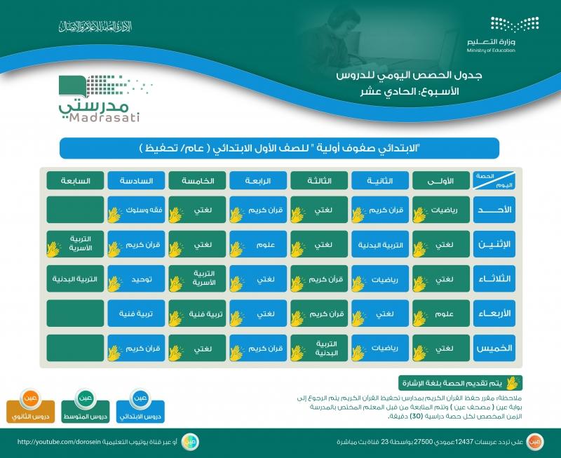 جدول دروس الحصص اليومية للأسبوع الـ11 لجميع المراحل على قنوات عين