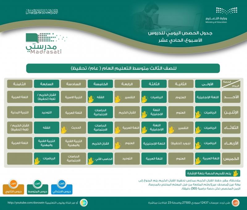 جدول دروس الحصص اليومية للأسبوع الـ11 لجميع المراحل على قنوات عين 9