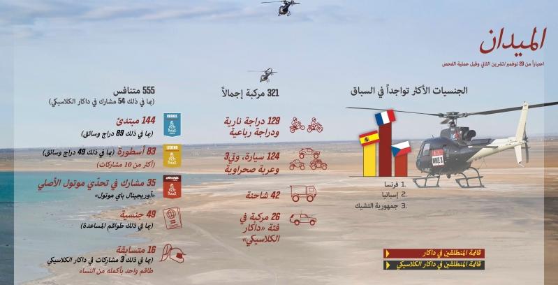 رالي داكار السعودية 2021