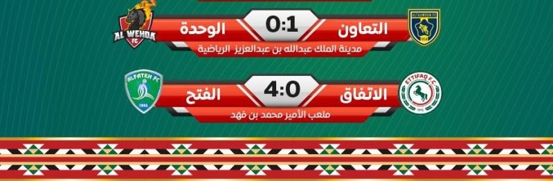 دوري محمد بن سلمان