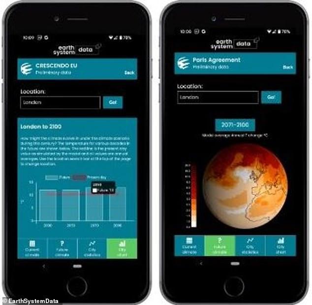كيف سيبدو العالم عام 2100 .. تطبيق جديد يكشف هذا الأمر