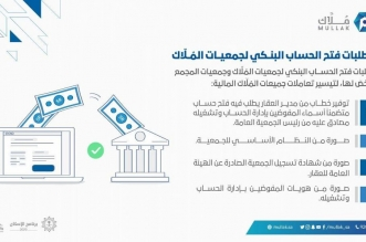 فتح الحساب البنكي