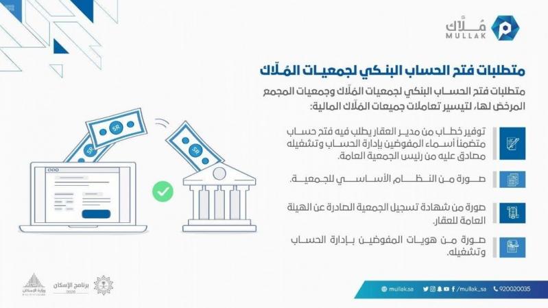 متطلبات فتح الحساب البنكي لجمعيات ملاك