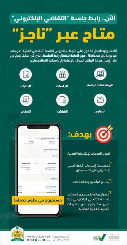 وزارة العدل تتيح متابعة جلسة التقاضي المرئية عبر ناجز - المواطن