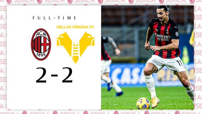 Milan vs Verona