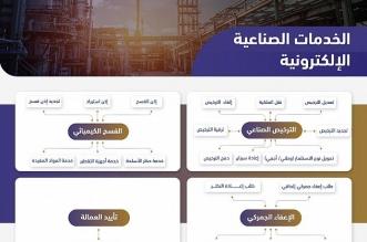 منصة صناعي توفر خدمات التراخيص والخدمات إلكترونيًّا - المواطن
