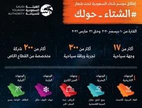 الهيئة السعودية للسياحة تعلن إطلاق موسم شتاء السعودية - المواطن