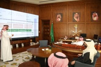 أمير عسير: سننفذ خطة لحل مشاكل المستثمرين - المواطن