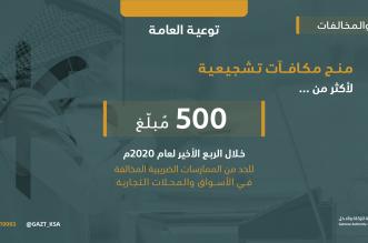 الزكاة والدخل: مكافآت تشجيعية لأكثر من 500 مُبلِّغ في أربعة أشهر - المواطن