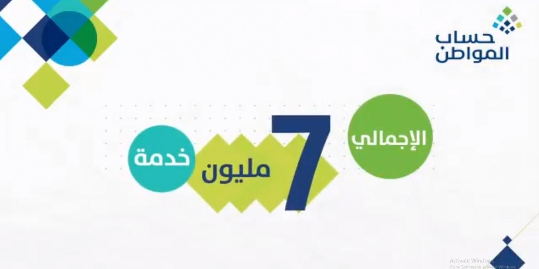 حساب المواطن ينجز 7 ملايين خدمة خلال 2020
