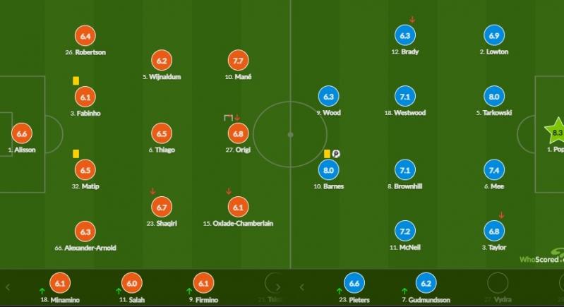 ليفربول ضد بيرنلي